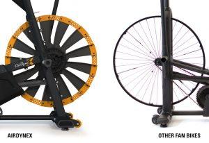 Όταν πρόκειται για την απόδοση, το ποδήλατο AirdyneX κτυπά τον ανταγωνισμό. Αυτό συμβαίνει επειδή άλλα ποδήλατα χρησιμοποιούν μικρούς ανεμιστήρες που δεν μπορούν να βελτιστοποιήσουν την απόδοση. Το ποδήλατο AirdyneX είναι εξοπλισμένο με έναν κορυφαίο ανεμιστήρα επιδόσεων 26 λεπίδων που σας βοηθά να διασφαλίσετε ότι η ισχύς που δημιουργείτε δημιουργεί πολύτιμη αντίσταση, ώστε να έχετε την απόλυτη αποτελεσματική και αποτελεσματική προπόνηση. Και χάρη σε μια αποκλειστική μονάδα αδράνειας, μπορείτε να απολαύσετε ομαλή κίνηση και ασφαλείς, γρήγορες μεταβάσεις από τα σπριντ σε στάσεις.