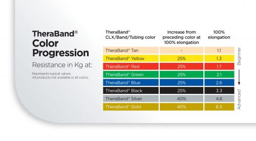 clx_color_progression_Chart_kg